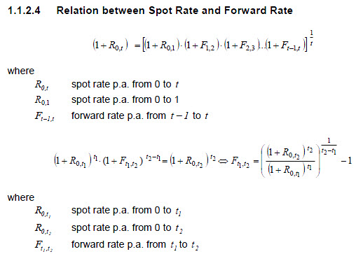 3-spot-rates-forward-rates