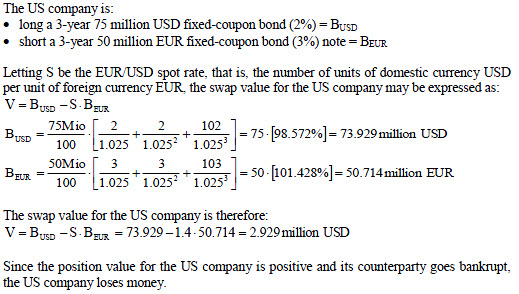 CIIA: Derivatives – Cross-Currency Swap Problem – Financial