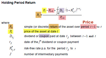 Return Rate Formula