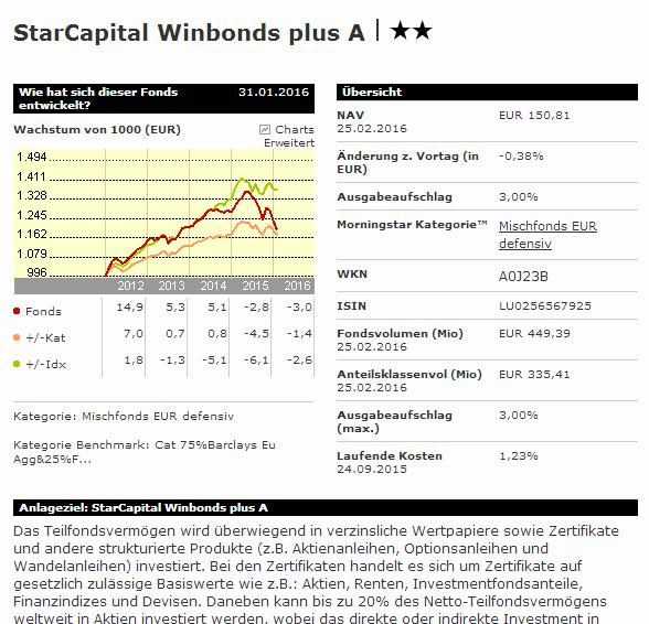 starcapital-winbonds-plus